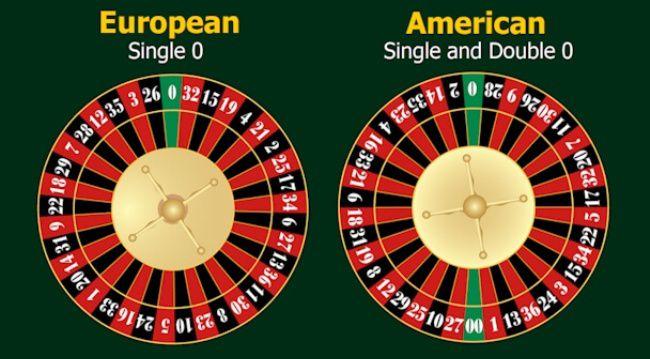 Jenis dan Variasi Roulette